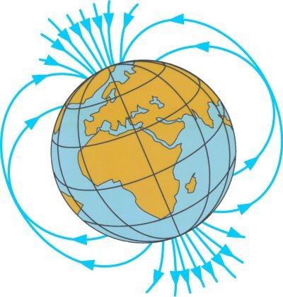 Emf Portal Naturliche Statische Felder